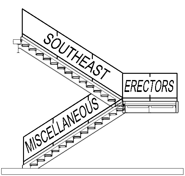 Southeast Miscellaneous Erectors Misc Steel Erection Stairs Rails